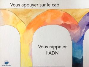 L'ADN et le cap_Vidéo Repères Communication Laurette Cot_Cabinet Le long de la crête_Aquarelle Laurette Cot